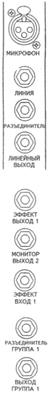 DJ School: Устройство профессионального микшерного пульта 14